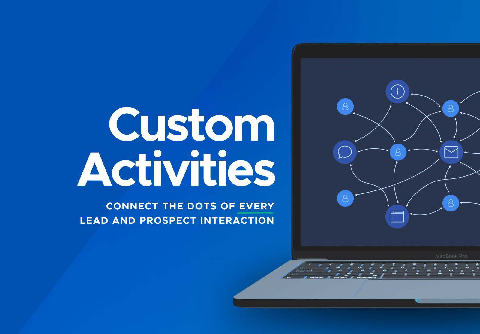 Custom Activities: Context is king, so track ALL of the things