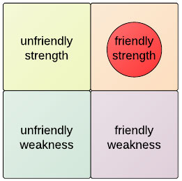 friendly-strength