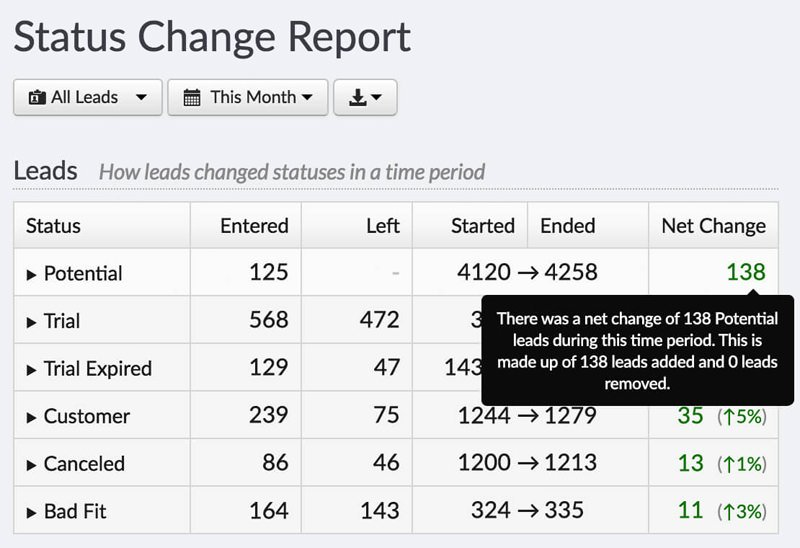 14-status-change-report