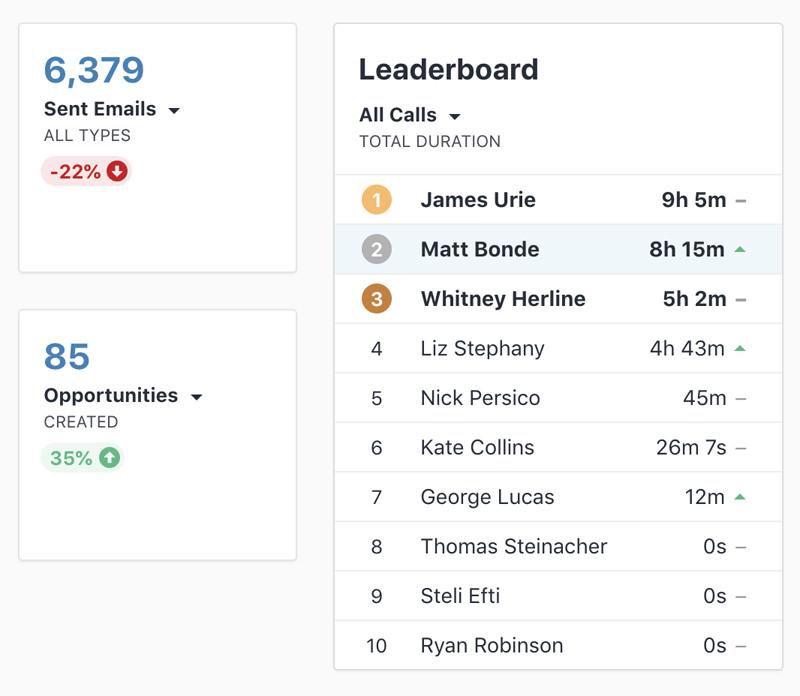 17-close-leaderboard