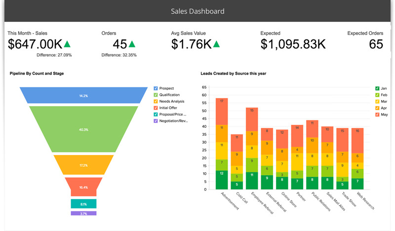 26-sales-dashboard-funnel