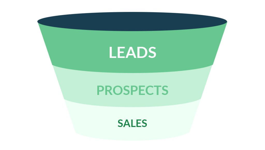 Sales Prospecting For Better Leads Funnel Graphic