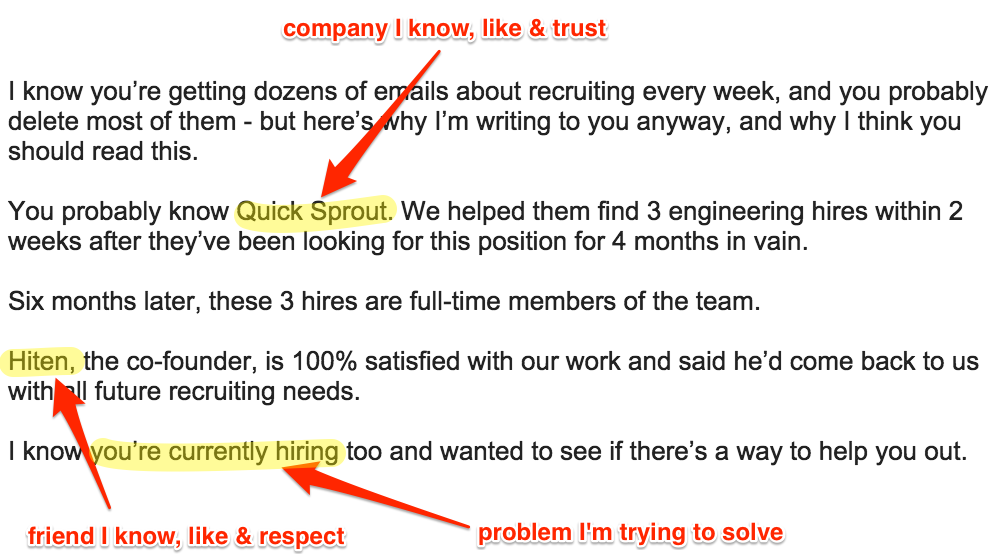 cold email sample: You probably know Quick Sprout. We helped them find 3 engineering hires within 2 weeks after they've been looking for this position for 4 months in vain. Six months later, these 3 hires are full-time members of the team. Hiten, the co-founder, is 100% satisfied with our work and said he'd come back to us with all future recruiting needs. I know you're currently hiring too and wanted to see if there's a way to help you out.
