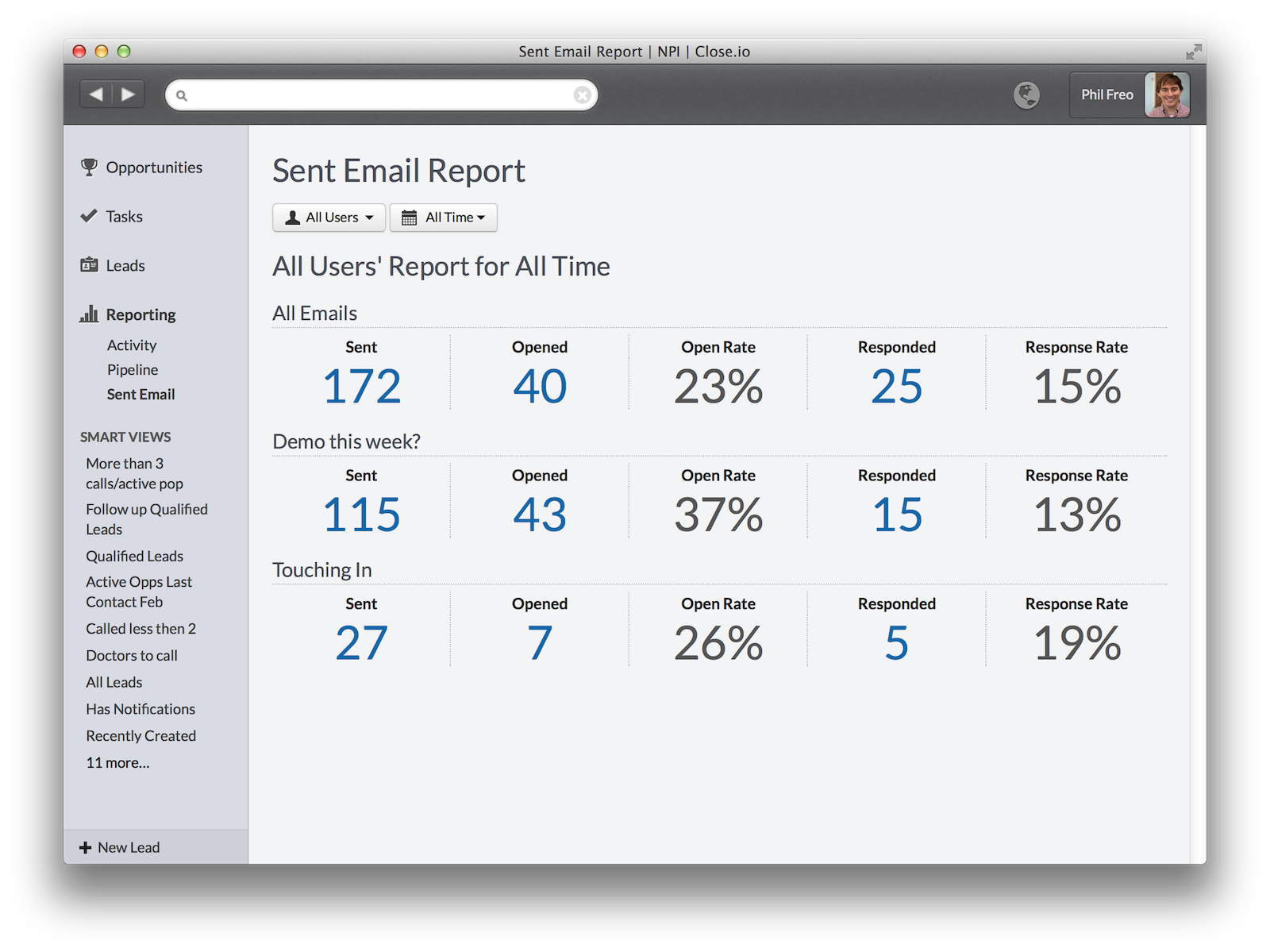 crm email response rate reporting