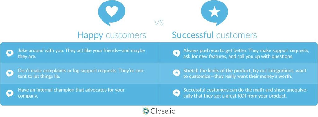 happy-vs-successful-SaaS-customers.jpg