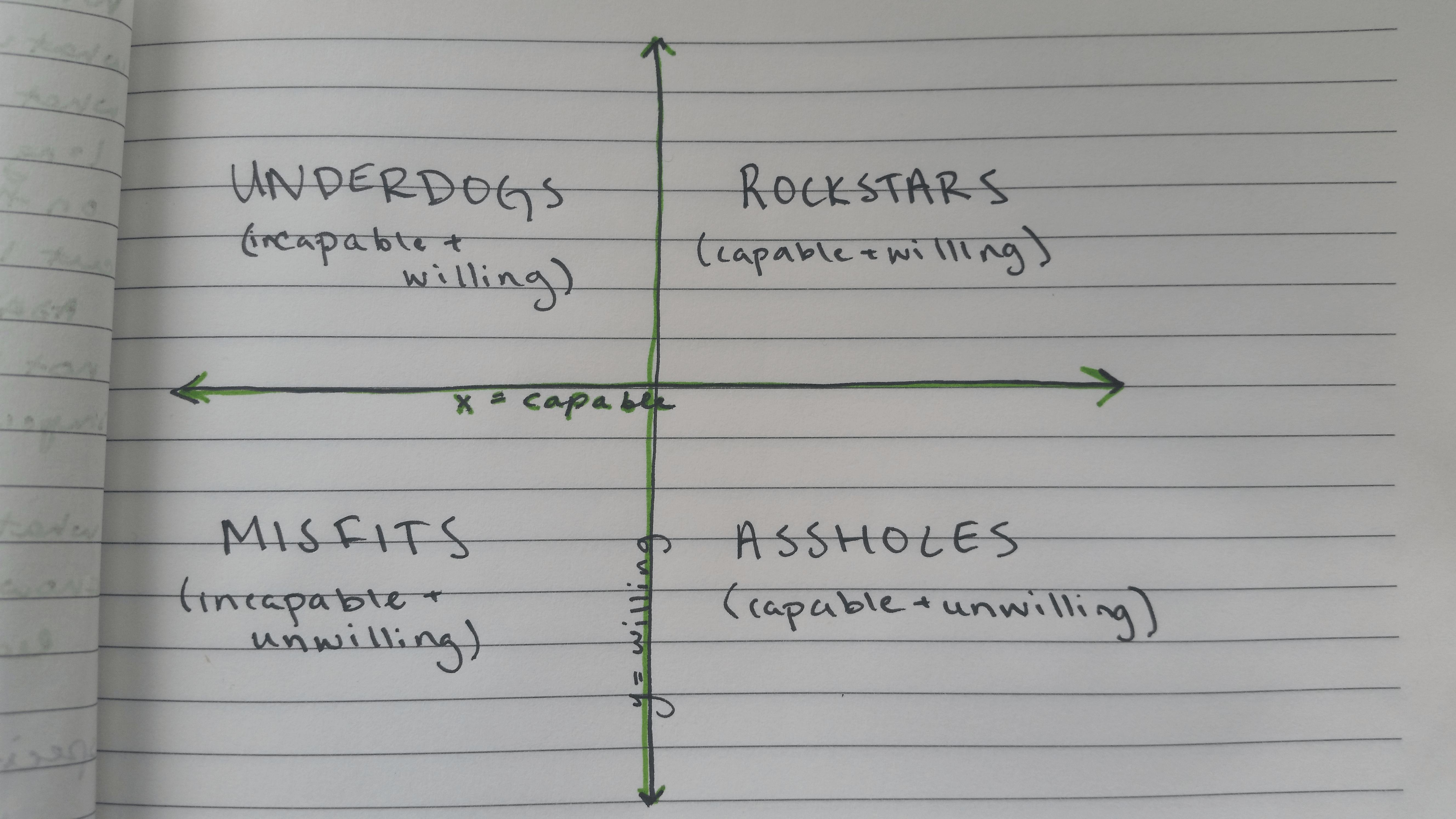 hiring-startup-sales-reps.png