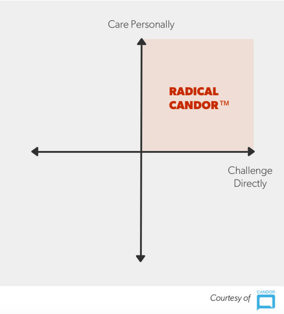 radical-candor-inside-sales.png