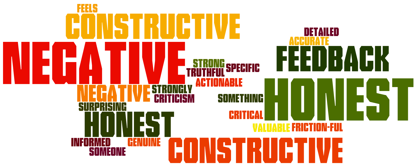 most_useful_feedback-1