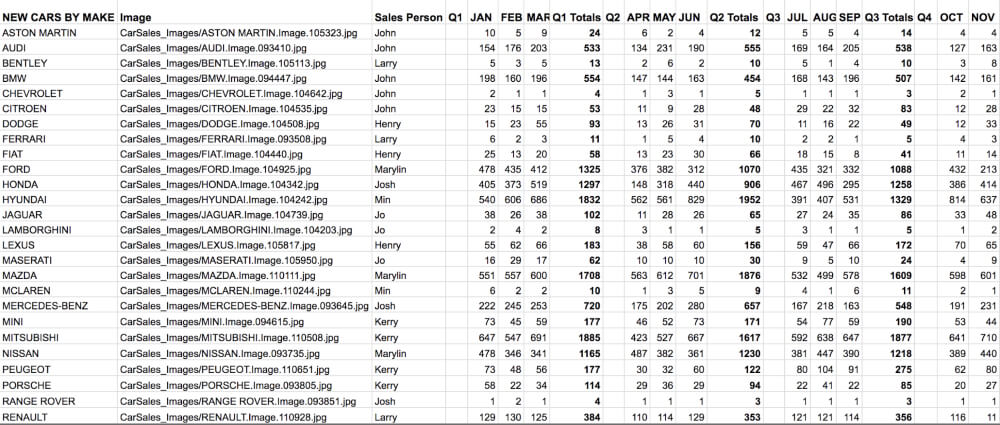 sales-comparison-spreadsheet-tracking