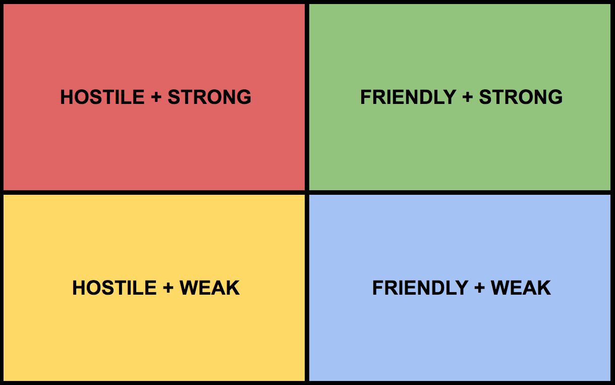 salesperson-quadrant.png