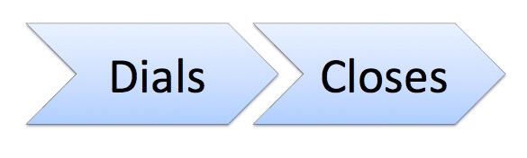 cold-calling-input-output
