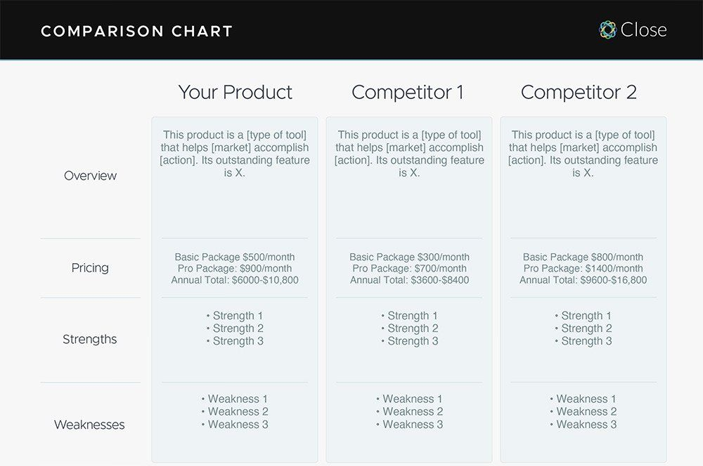 comparison-chart-sales-enablement-close