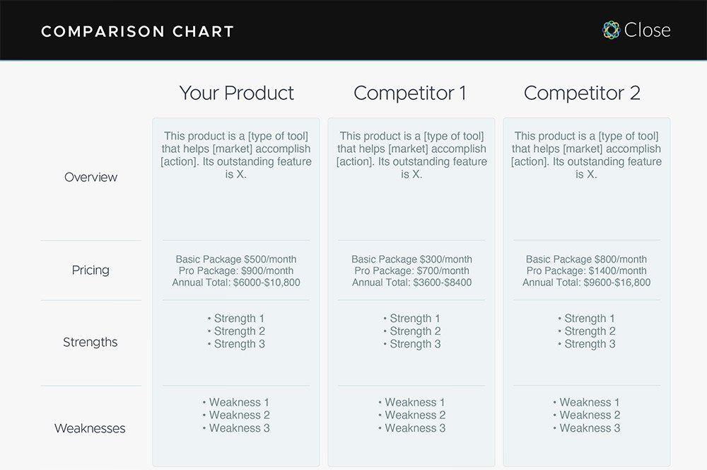 comparison-chart-sales-enablement-close