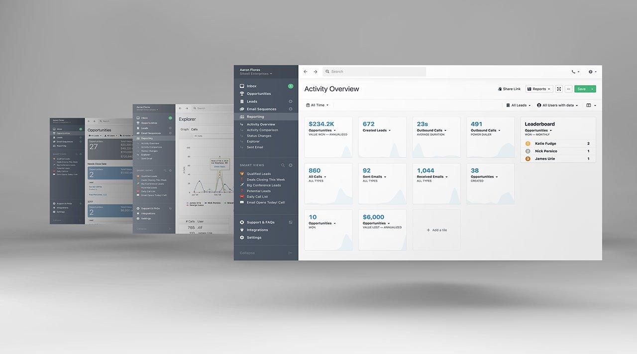 17-sales-dashboard-kpis