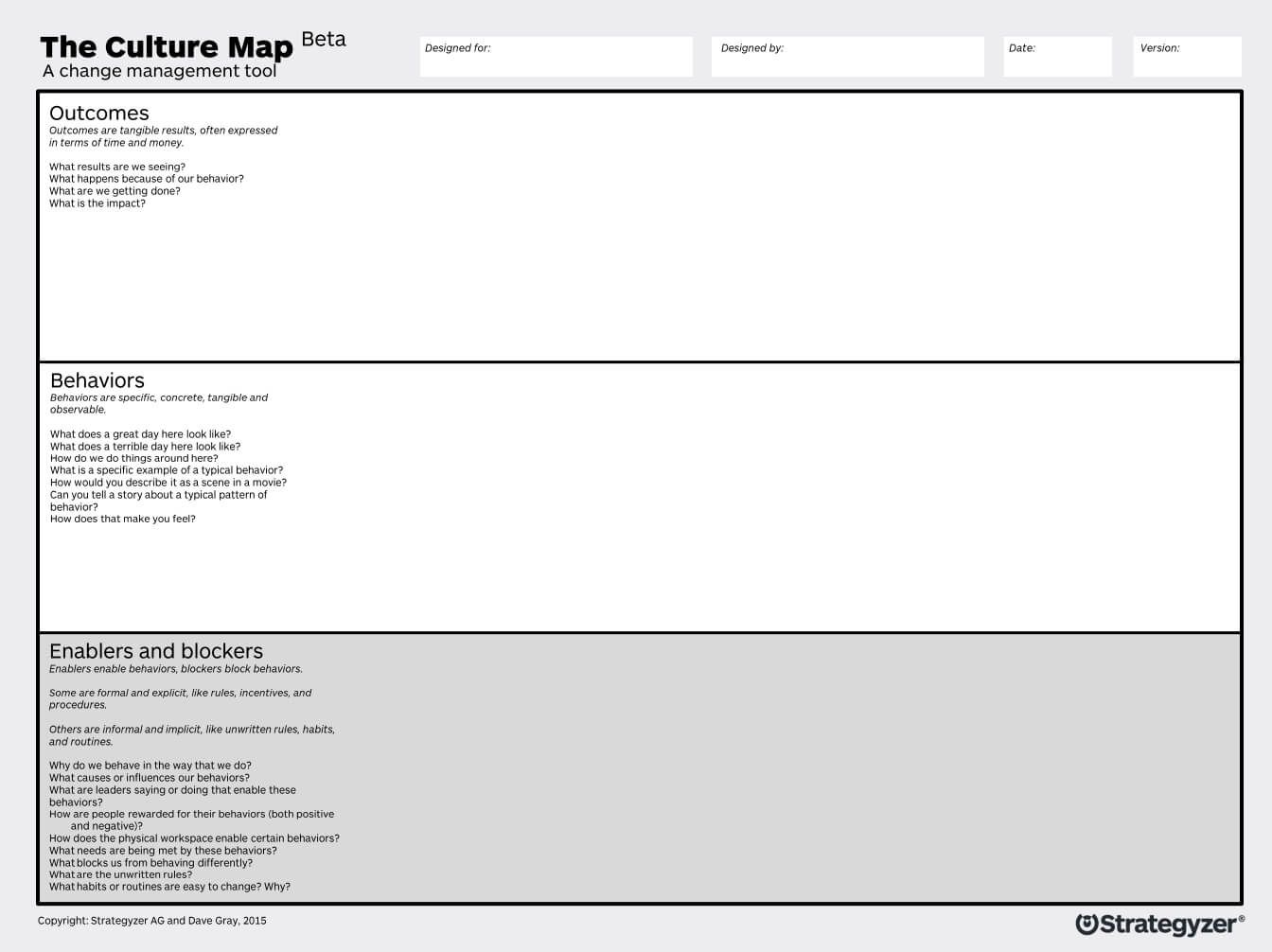 culture-map-change-management-tool