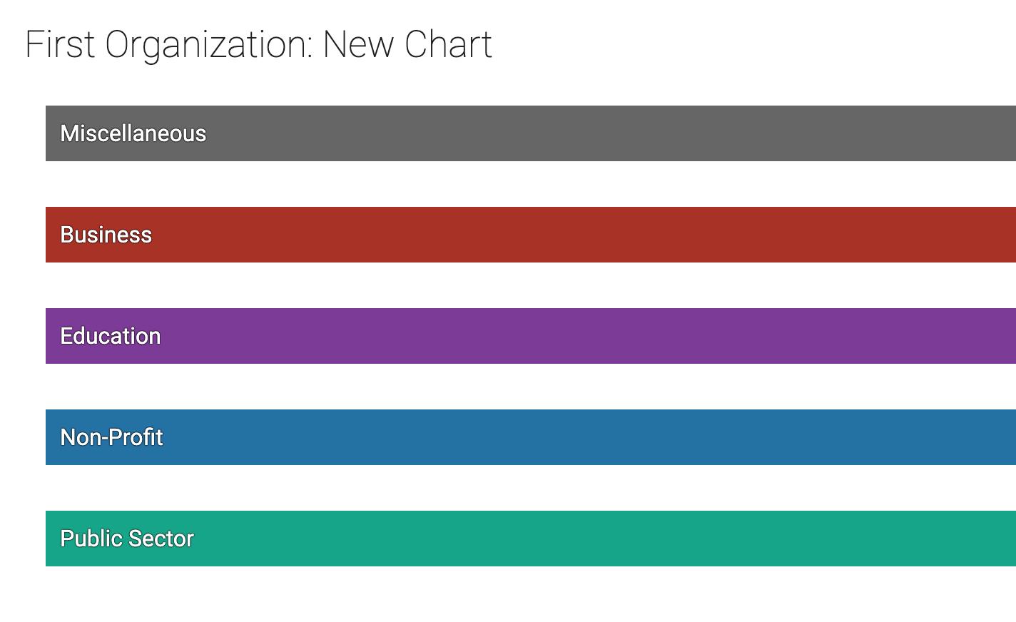 organimi-new-chart-categories