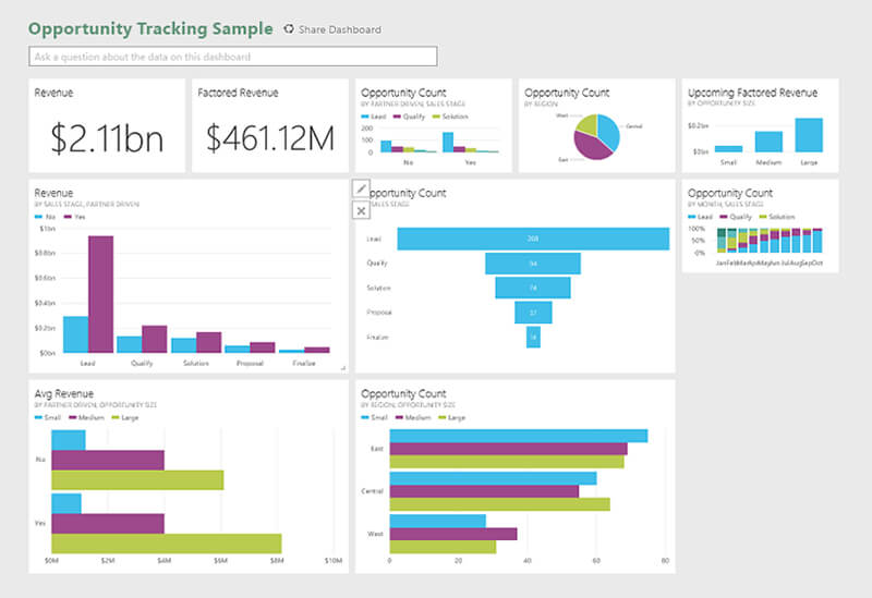 microsoft-power-bi-opportunity-tracking-example