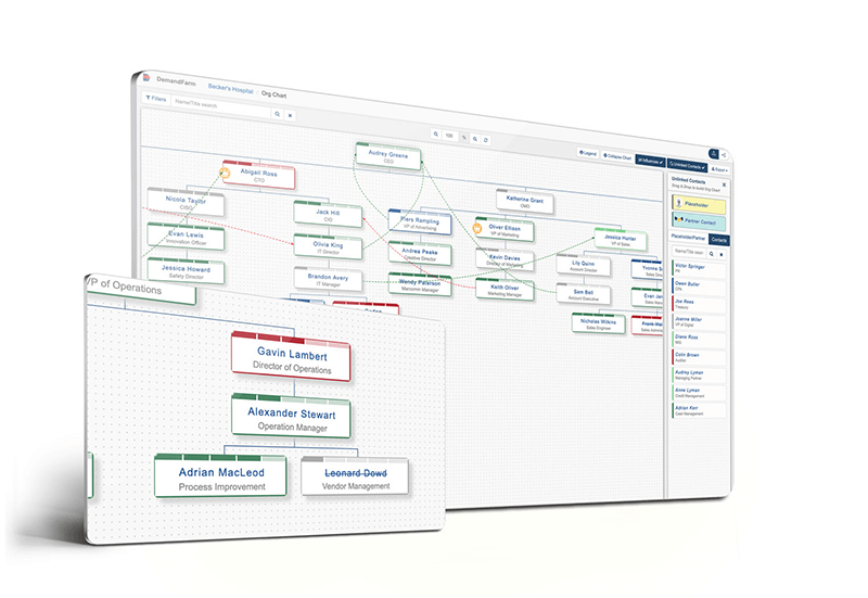 org-chart-3d